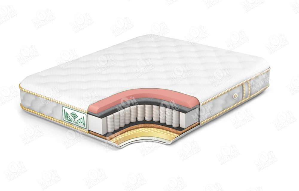 Дешевые детские кровати с матрасом